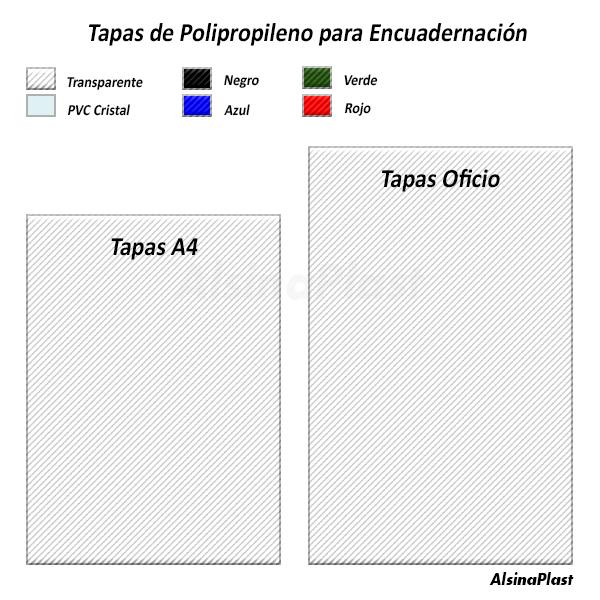 Tapas polipropileno - AlsinaPlast